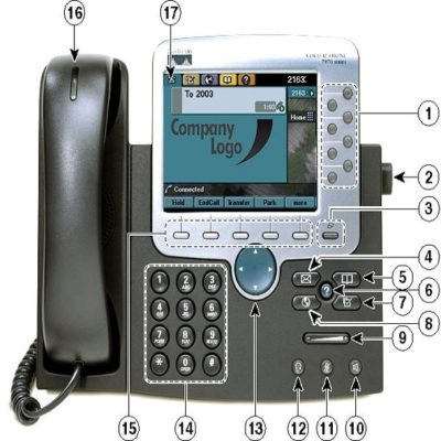 ip phone configure 1